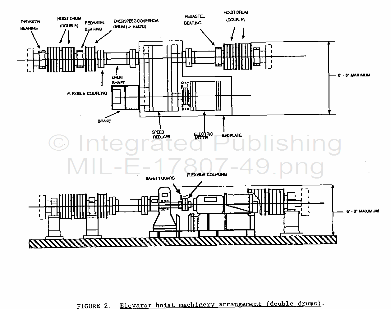 Mil E 17807 Elevator Weapon And Cargo Electromechanical Shipboard Circuit Diagram Shipboardthis Specification Covers The General Requirements For Design Construction